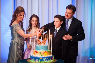 Lighting the Candles at Mitzvah